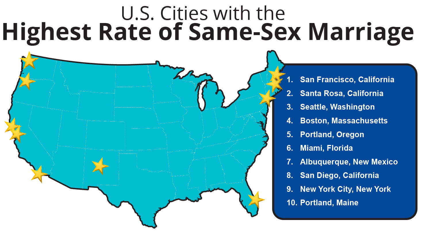 US Cities with the Highest Rates of Same-Sex Marriage