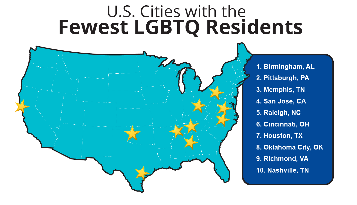 US Cities with the Fewest LGBTQ Residents